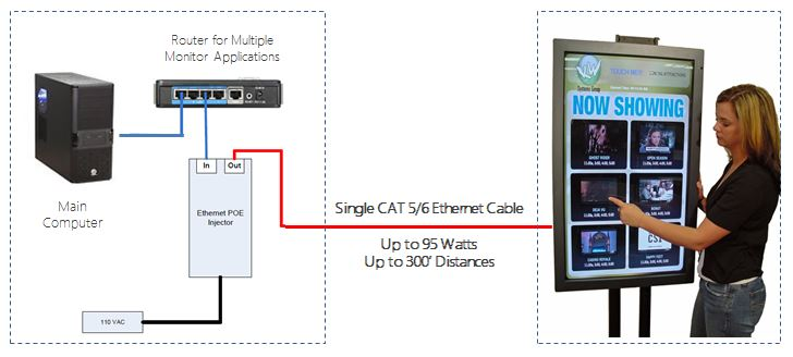 Unique LCD Interfacing